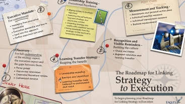 Roadmap: Strategy To Execution