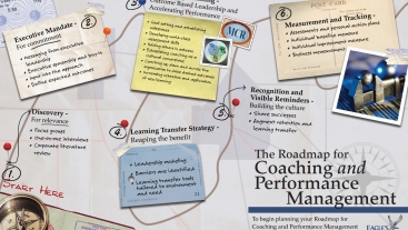 Roadmap: Coaching and Performance Management