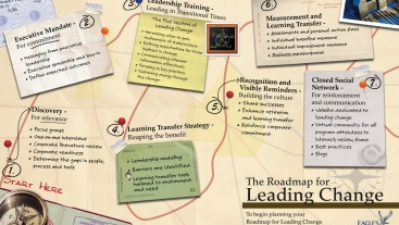 Roadmap: Leading Change