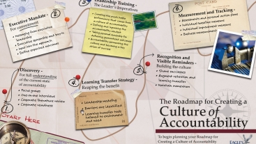 Roadmap: Culture of Accountability