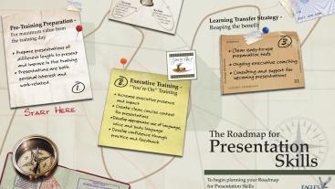 Roadmap: Presentation Skills