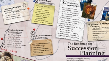 Roadmap: Succession Planning